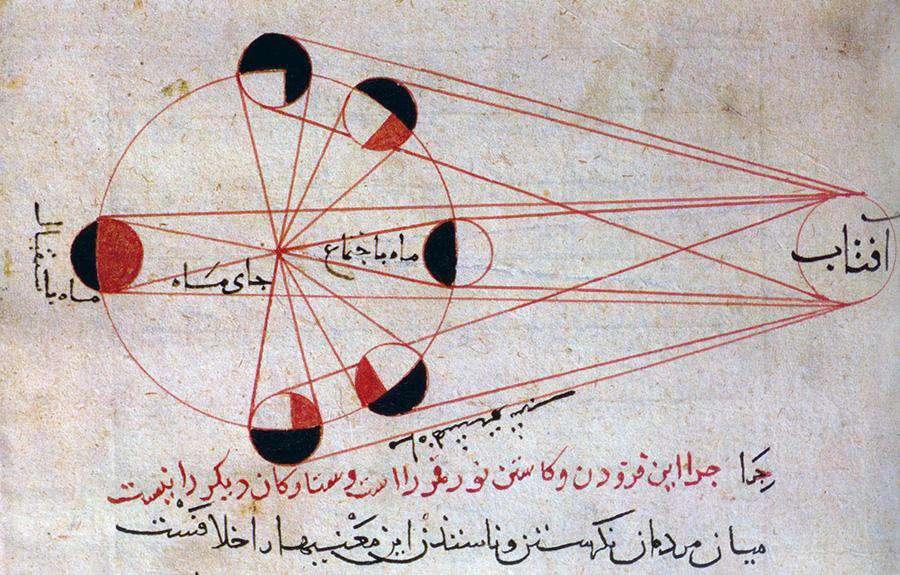 Biruni (973-1051)